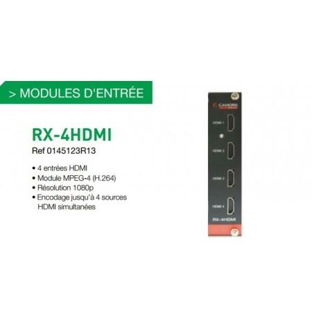 MODULE CAHORS RX-4HDMI