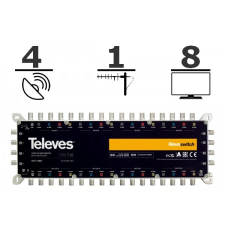 MULTISWITCH TELEVES NevoSwitch 17/8 TELEVES - 1