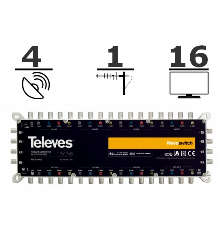MULTISWITCH TELEVES NevoSwitch 17/16 TELEVES - 1